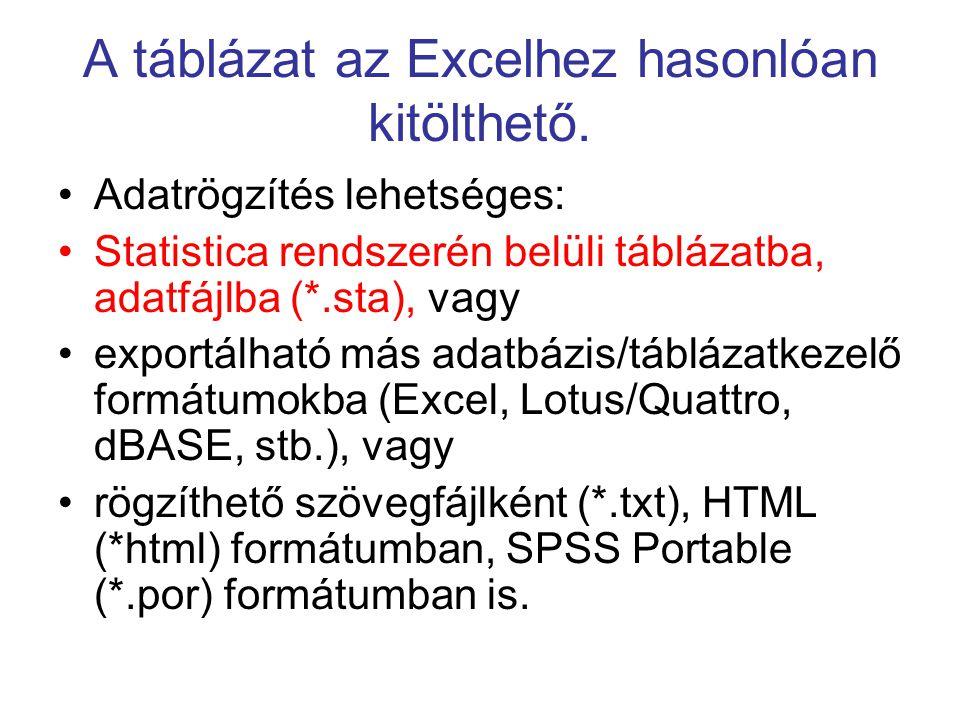 Adatrögzítés lehetséges: Statistica rendszerén belüli táblázatba, adatfájlba (*.sta), vagy exportálható más adatbázis/táblázatkezelő formátumokba (Excel, Lotus/Quattro, dBASE, stb.), vagy rögzíthető szövegfájlként (*.txt), HTML (*html) formátumban, SPSS Portable (*.por) formátumban is.