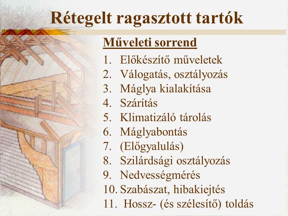 1.Előkészítő műveletek 2.Válogatás, osztályozás 3. Máglya kialakítása 4. Szárítás 5. Klimatizáló tárolás 6. Máglyabontás 7. (Előgyalulás) 8.Szilárdság