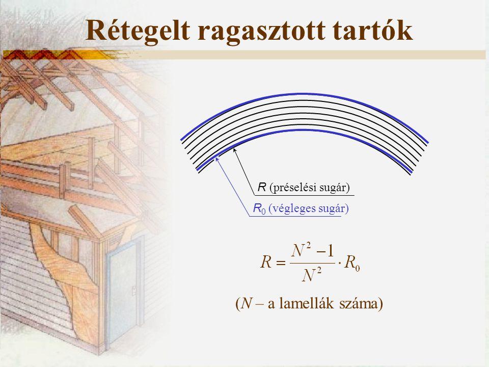 Rétegelt ragasztott tartók R 0 (végleges sugár) R (préselési sugár) (N – a lamellák száma)