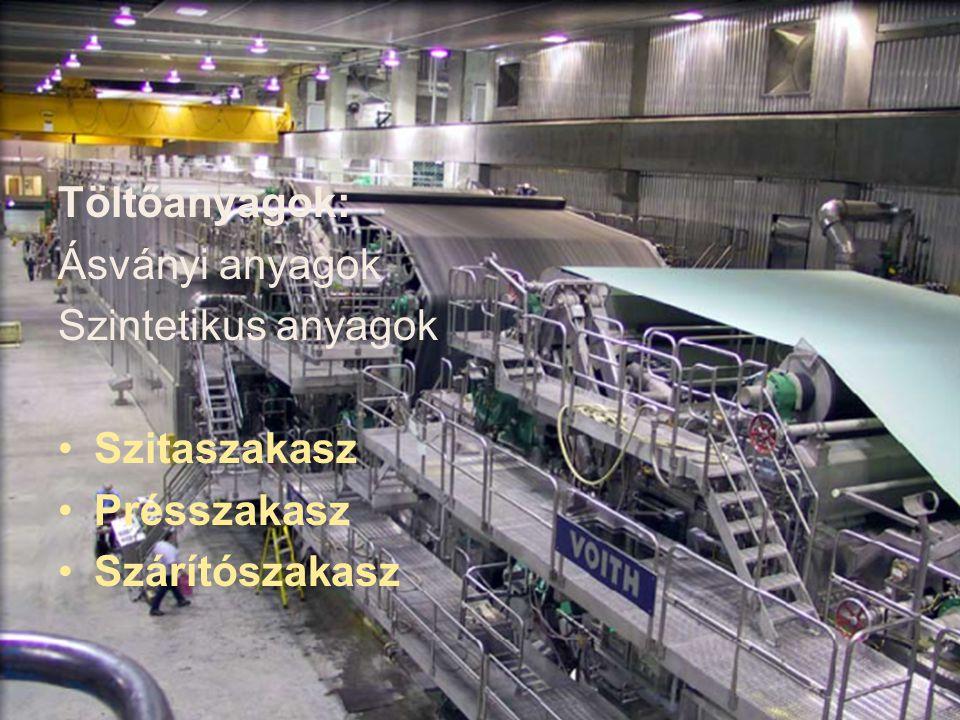 Töltőanyagok: Ásványi anyagok Szintetikus anyagok Szitaszakasz Présszakasz Szárítószakasz