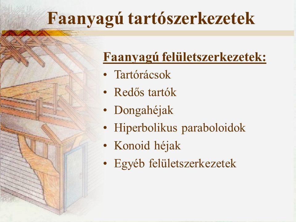 Faanyagú felületszerkezetek: Tartórácsok Redős tartók Dongahéjak Hiperbolikus paraboloidok Konoid héjak Egyéb felületszerkezetek