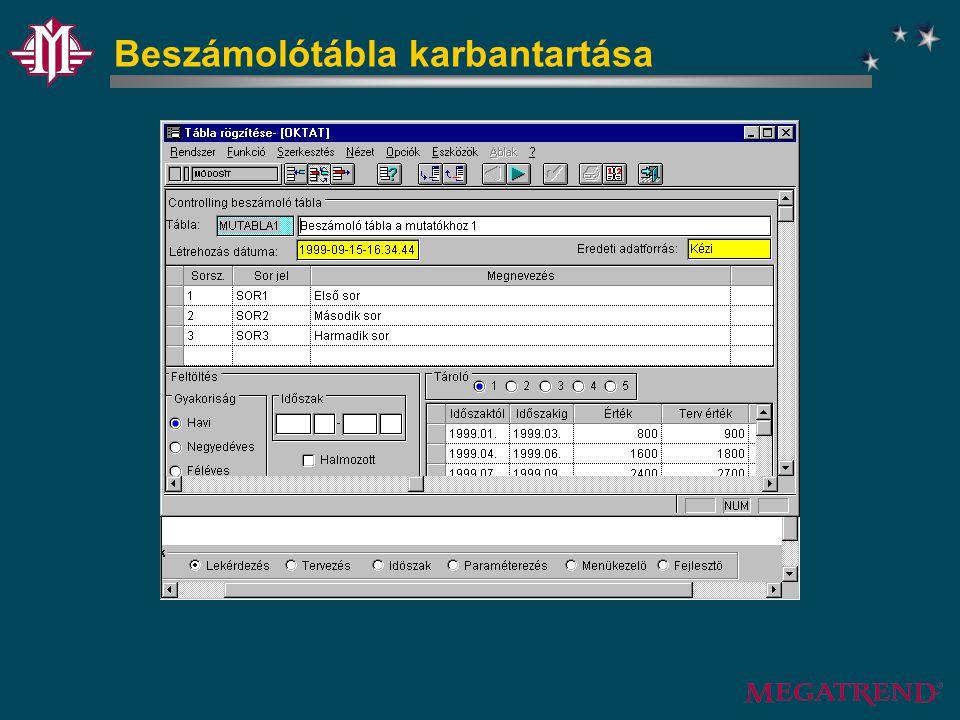 Beszámolótábla karbantartása