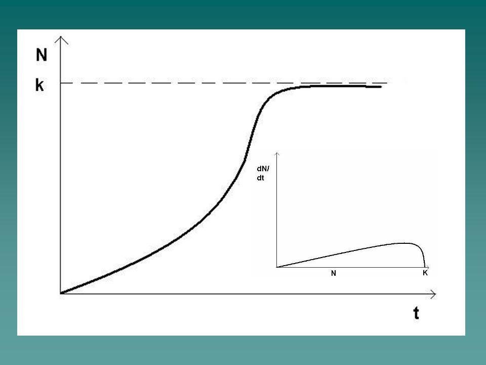 A nagyvad létszámának milyen nagysága jelent természetszerű állapotot?