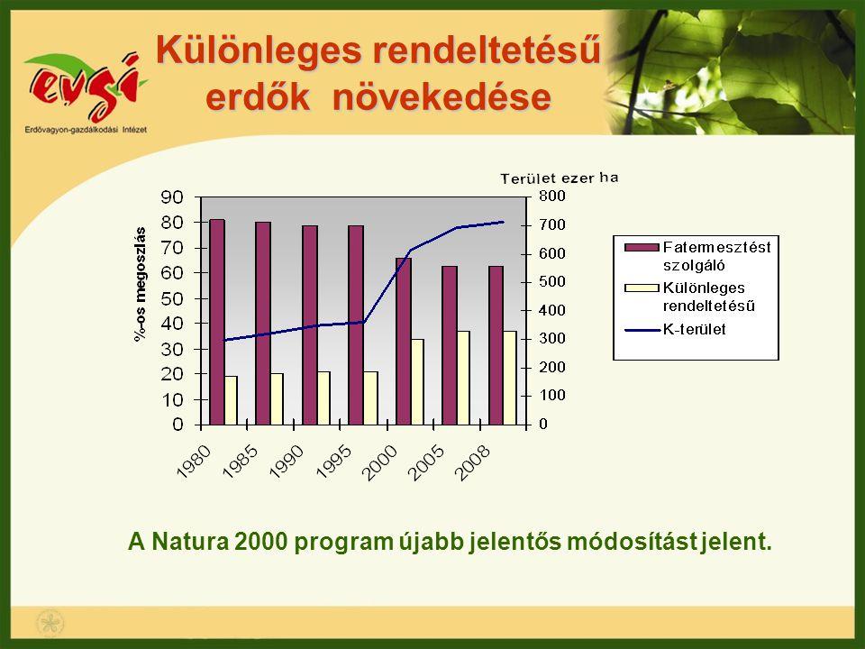 Különleges rendeltetésű erdők növekedése A Natura 2000 program újabb jelentős módosítást jelent.