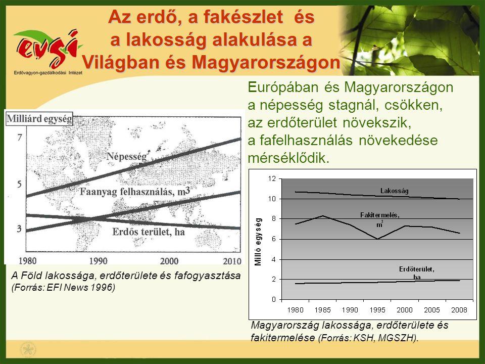 Az erdő, a fakészlet és a lakosság alakulása a Világban és Magyarországon Európában és Magyarországon a népesség stagnál, csökken, az erdőterület növe