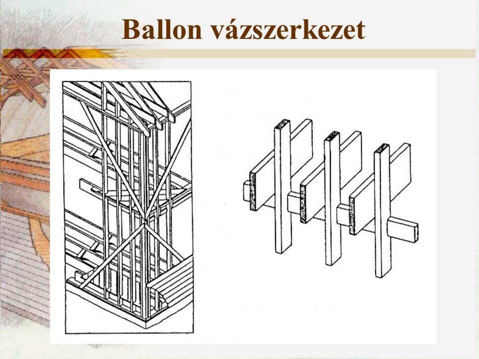 Ballon vázszerkezet