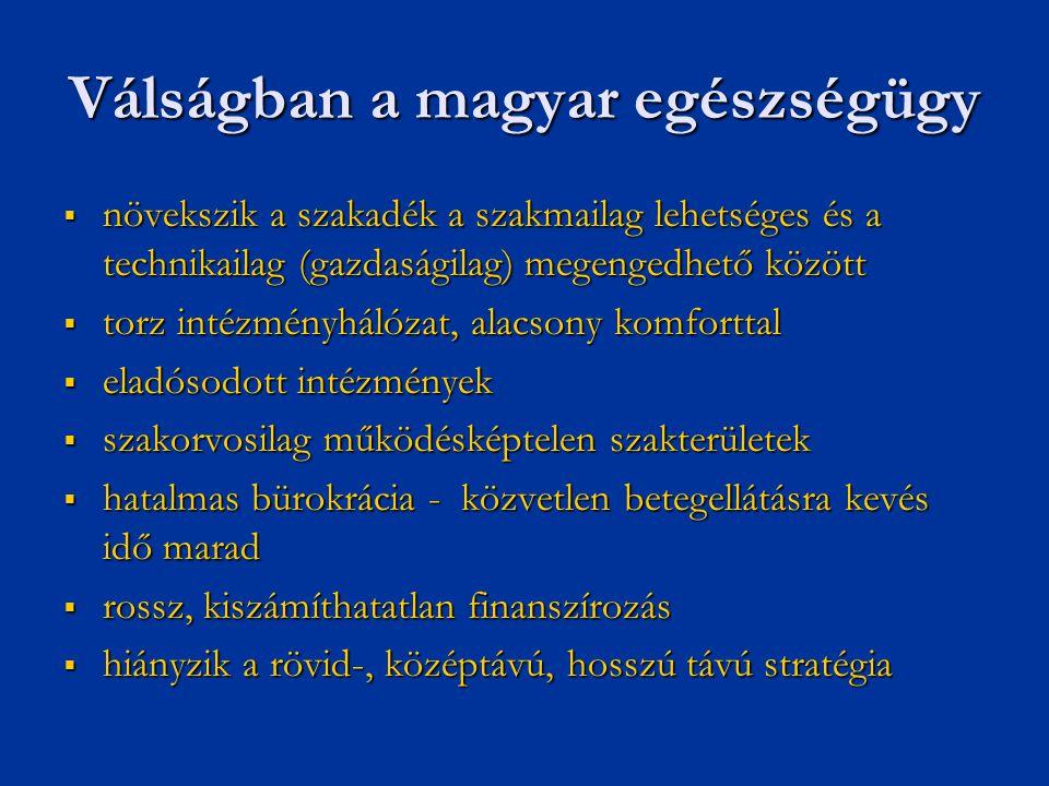 Válságban a magyar egészségügy  növekszik a szakadék a szakmailag lehetséges és a technikailag (gazdaságilag) megengedhető között  torz intézményhál