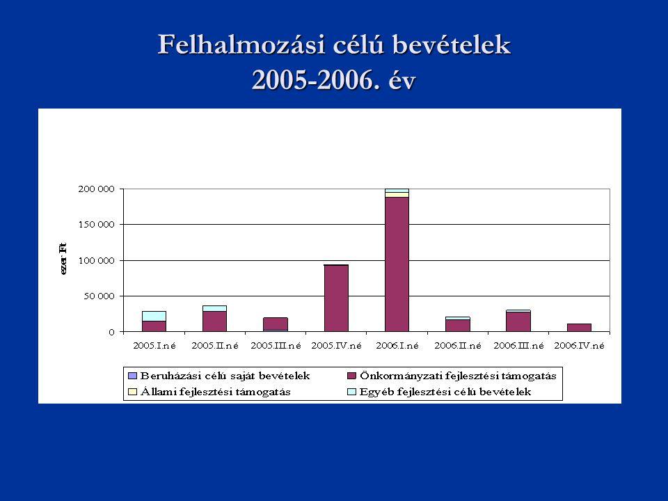 Felhalmozási célú bevételek 2005-2006. év