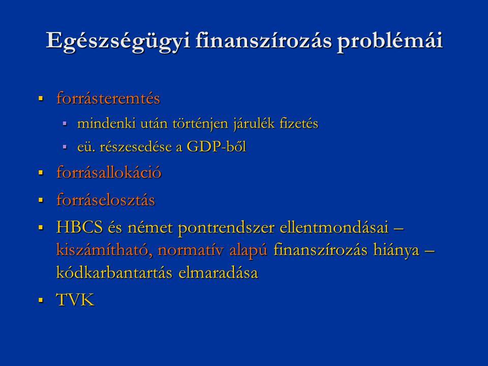  forrásteremtés  mindenki után történjen járulék fizetés  eü. részesedése a GDP-ből  forrásallokáció  forráselosztás  HBCS és német pontrendszer