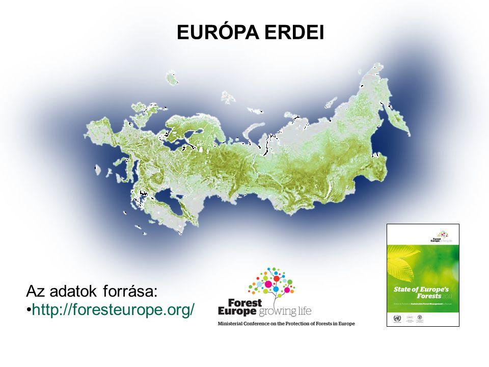 EURÓPA ERDEI Az adatok forrása: http://foresteurope.org/