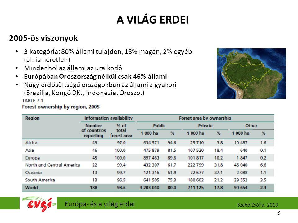 A VILÁG ERDEI 2005-ös viszonyok 3 kategória: 80% állami tulajdon, 18% magán, 2% egyéb (pl.