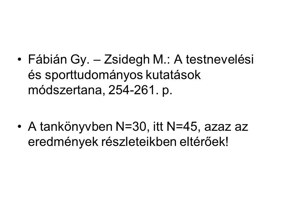 Fábián Gy. – Zsidegh M.: A testnevelési és sporttudományos kutatások módszertana, 254-261.