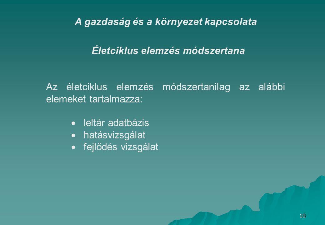 10 Életciklus elemzés módszertana Az életciklus elemzés módszertanilag az alábbi elemeket tartalmazza:  leltár adatbázis  hatásvizsgálat  fejlődés vizsgálat A gazdaság és a környezet kapcsolata