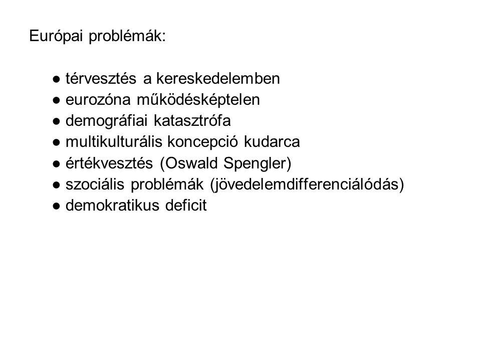 Európai problémák: ● térvesztés a kereskedelemben ● eurozóna működésképtelen ● demográfiai katasztrófa ● multikulturális koncepció kudarca ● értékvesz