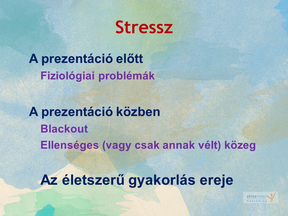Stressz A prezentáció előtt Fiziológiai problémák A prezentáció közben Blackout Ellenséges (vagy csak annak vélt) közeg Az életszerű gyakorlás ereje