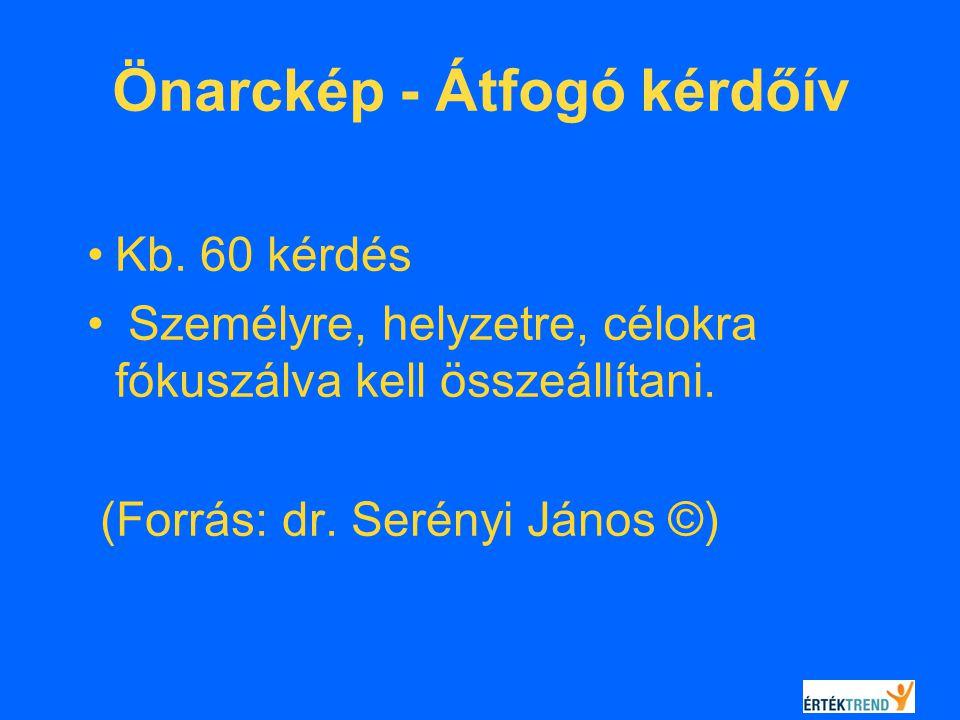 Önarckép - Átfogó kérdőív Kb. 60 kérdés Személyre, helyzetre, célokra fókuszálva kell összeállítani. (Forrás: dr. Serényi János ©)