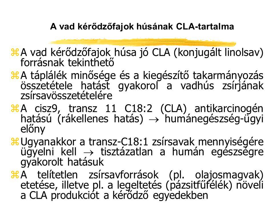 A vad kérődzőfajok húsának CLA-tartalma zA vad kérődzőfajok húsa jó CLA (konjugált linolsav) forrásnak tekinthető zA táplálék minősége és a kiegészítő