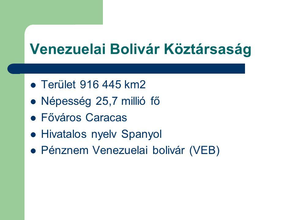 Venezuelai Bolivár Köztársaság Terület 916 445 km2 Népesség 25,7 millió fő Főváros Caracas Hivatalos nyelv Spanyol Pénznem Venezuelai bolivár (VEB)