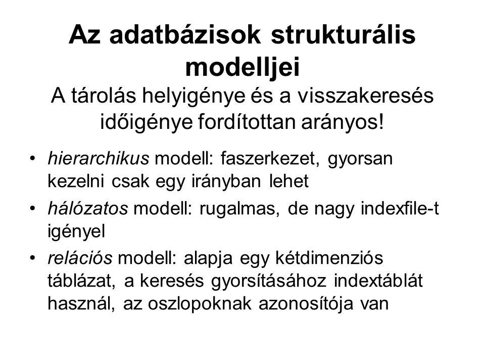 Az adatbázisok strukturális modelljei A tárolás helyigénye és a visszakeresés időigénye fordítottan arányos.