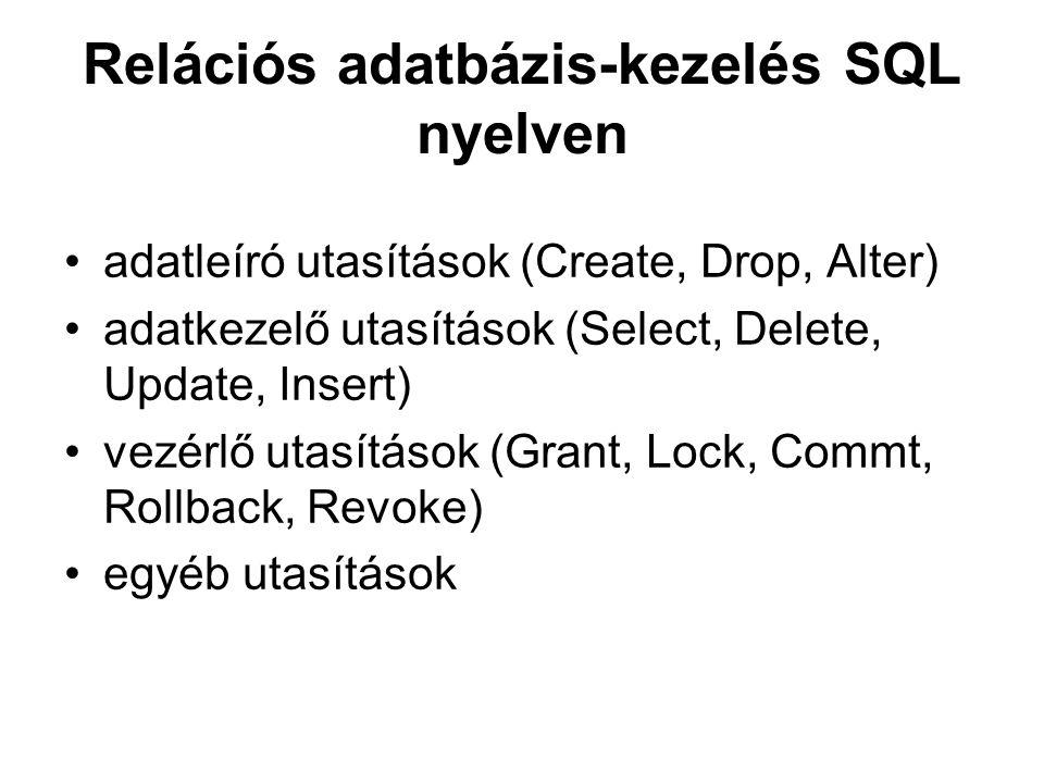 Relációs adatbázis-kezelés SQL nyelven adatleíró utasítások (Create, Drop, Alter) adatkezelő utasítások (Select, Delete, Update, Insert) vezérlő utasítások (Grant, Lock, Commt, Rollback, Revoke) egyéb utasítások
