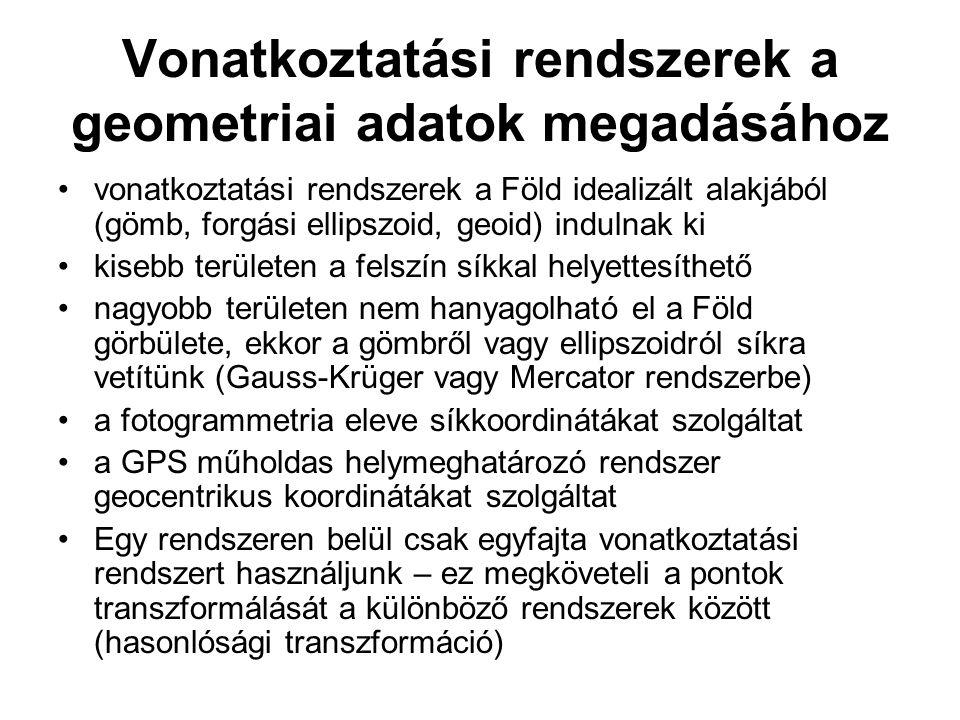 Vonatkoztatási rendszerek a geometriai adatok megadásához vonatkoztatási rendszerek a Föld idealizált alakjából (gömb, forgási ellipszoid, geoid) indulnak ki kisebb területen a felszín síkkal helyettesíthető nagyobb területen nem hanyagolható el a Föld görbülete, ekkor a gömbről vagy ellipszoidról síkra vetítünk (Gauss-Krüger vagy Mercator rendszerbe) a fotogrammetria eleve síkkoordinátákat szolgáltat a GPS műholdas helymeghatározó rendszer geocentrikus koordinátákat szolgáltat Egy rendszeren belül csak egyfajta vonatkoztatási rendszert használjunk – ez megköveteli a pontok transzformálását a különböző rendszerek között (hasonlósági transzformáció)