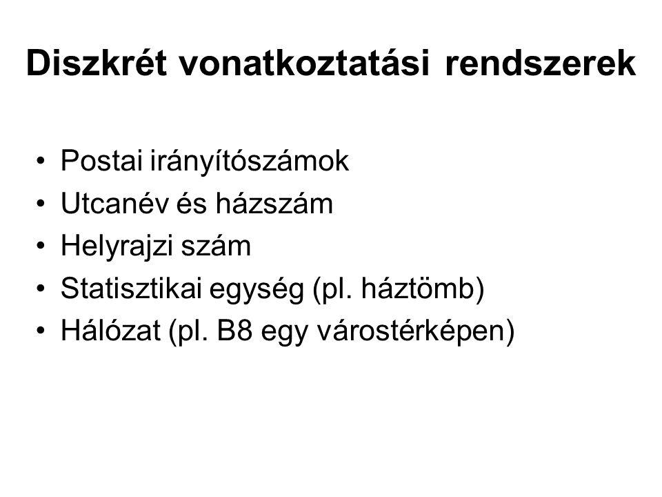 Diszkrét vonatkoztatási rendszerek Postai irányítószámok Utcanév és házszám Helyrajzi szám Statisztikai egység (pl.