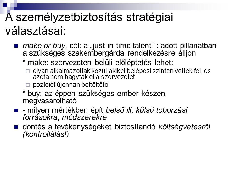 """A személyzetbiztosítás stratégiai választásai: make or buy, cél: a """"just-in-time talent"""" : adott pillanatban a szükséges szakembergárda rendelkezésre"""