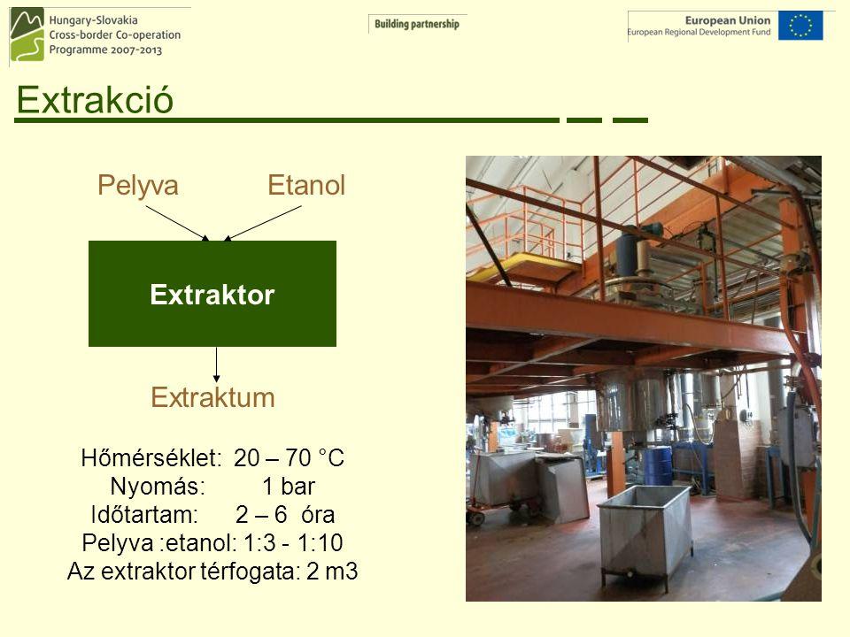 Extrakció Extraktor PelyvaEtanol Extraktum Hőmérséklet: 20 – 70 °C Nyomás: 1 bar Időtartam: 2 – 6 óra Pelyva :etanol: 1:3 - 1:10 Az extraktor térfogat