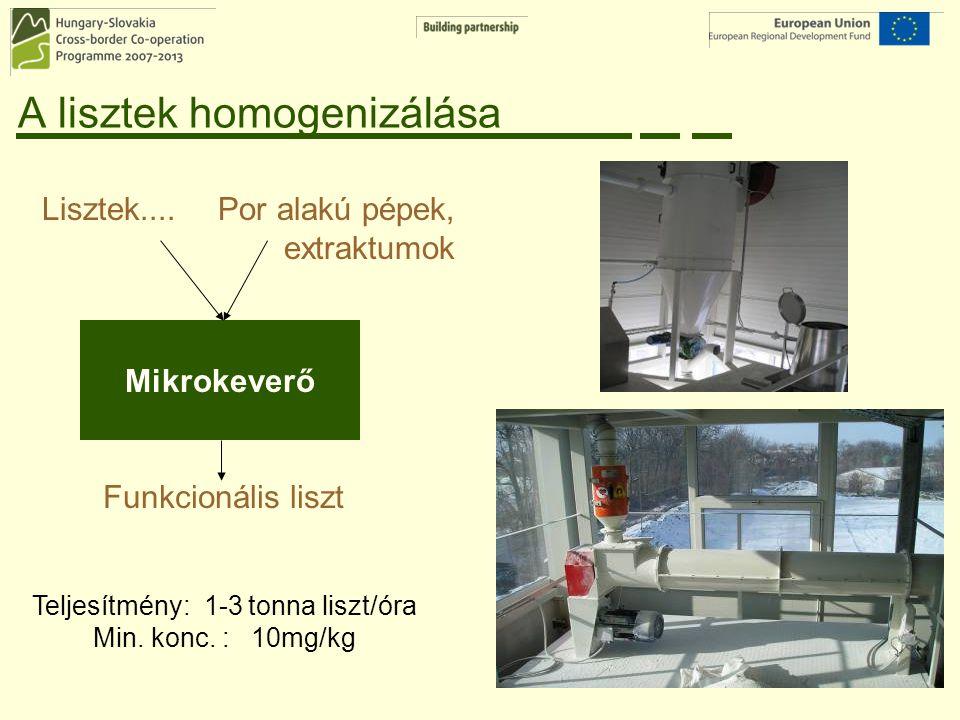 A lisztek homogenizálása Mikrokeverő Por alakú pépek, extraktumok Lisztek.... Funkcionális liszt Teljesítmény: 1-3 tonna liszt/óra Min. konc. : 10mg/k