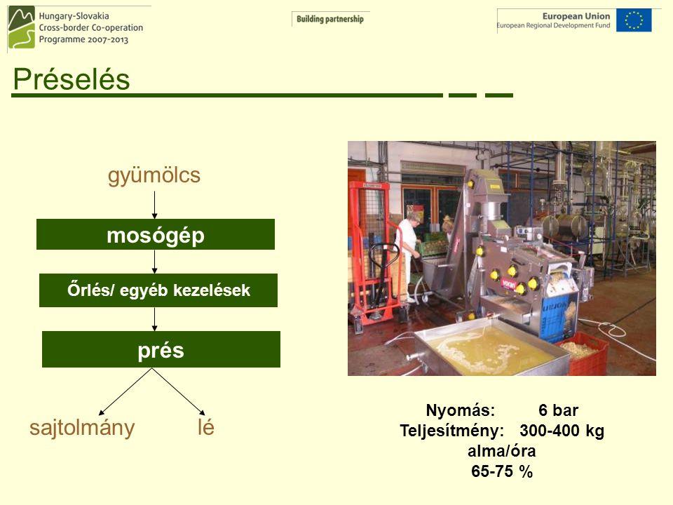 Préselés prés mosógép Őrlés/ egyéb kezelések gyümölcs sajtolmány lé Nyomás: 6 bar Teljesítmény: 300-400 kg alma/óra 65-75 %