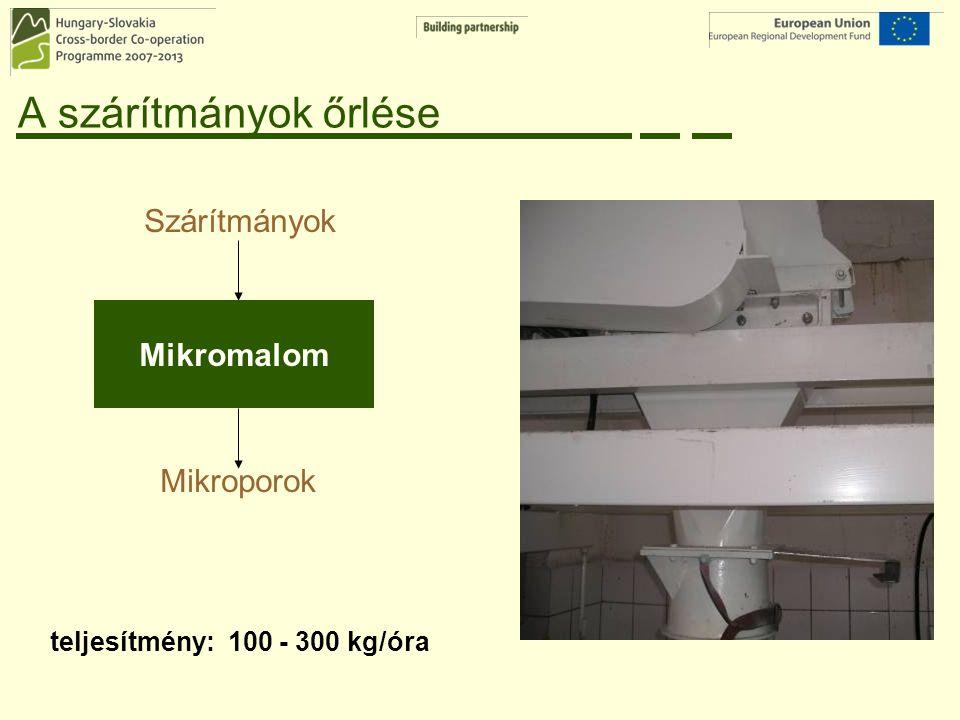 A szárítmányok őrlése Mikromalom Szárítmányok Mikroporok teljesítmény: 100 - 300 kg/óra