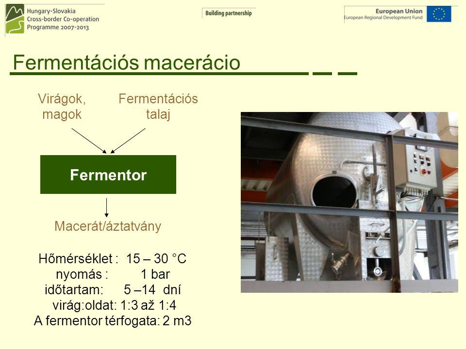 Fermentációs macerácio Fermentor Hőmérséklet : 15 – 30 °C nyomás : 1 bar időtartam: 5 –14 dní virág:oldat: 1:3 až 1:4 A fermentor térfogata: 2 m3 Virá