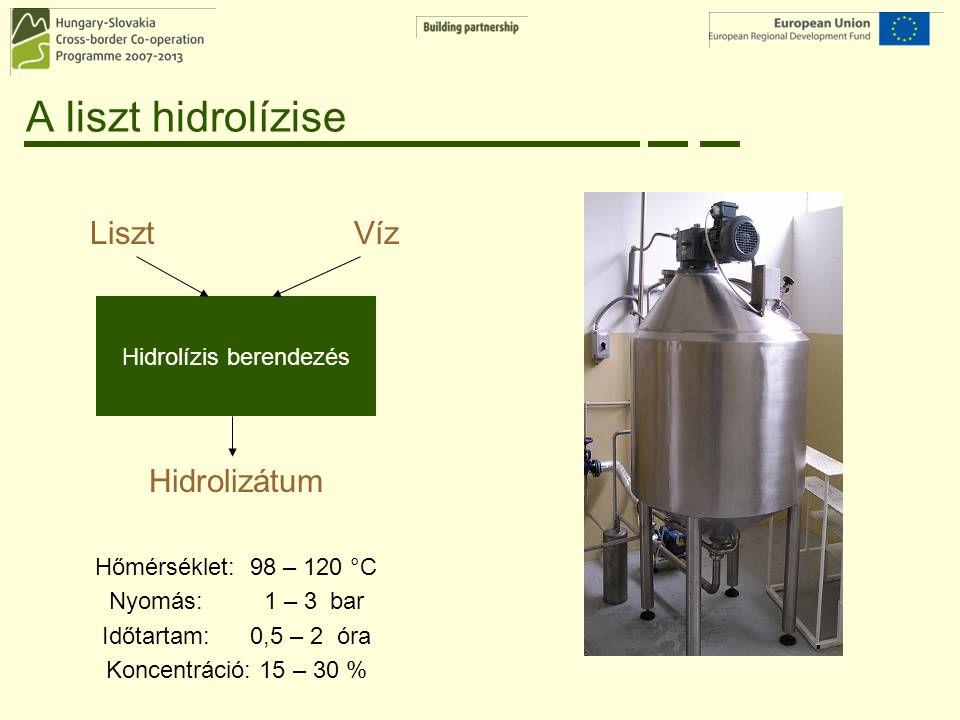A liszt hidrolízise Hidrolizátum Hőmérséklet: 98 – 120 °C Nyomás: 1 – 3 bar Időtartam: 0,5 – 2 óra Koncentráció: 15 – 30 % Hidrolízis berendezés Liszt