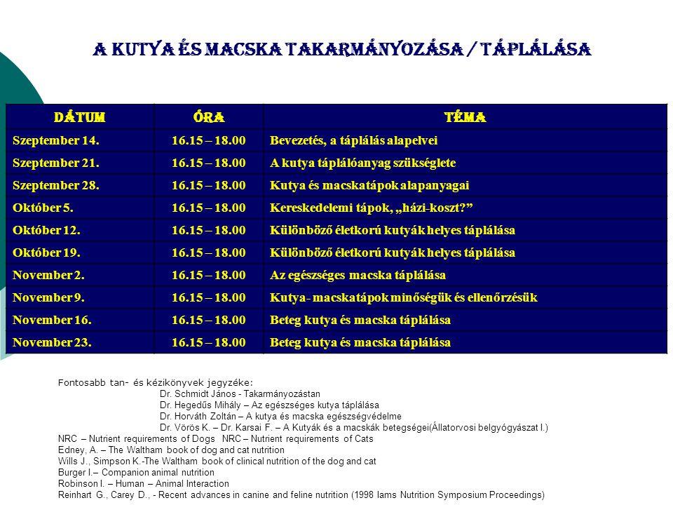 A kutya és macska takarmányozása / táplálása Dátumóratéma Szeptember 14.16.15 – 18.00Bevezetés, a táplálás alapelvei Szeptember 21.16.15 – 18.00A kuty