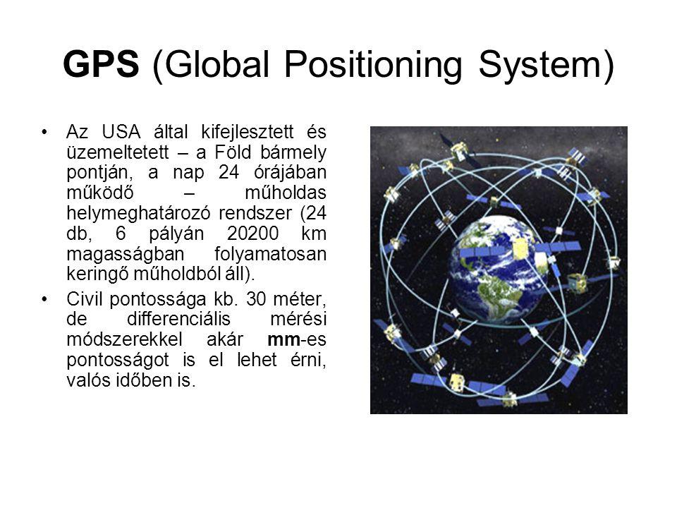 GPS (Global Positioning System) Az USA által kifejlesztett és üzemeltetett – a Föld bármely pontján, a nap 24 órájában működő – műholdas helymeghatáro