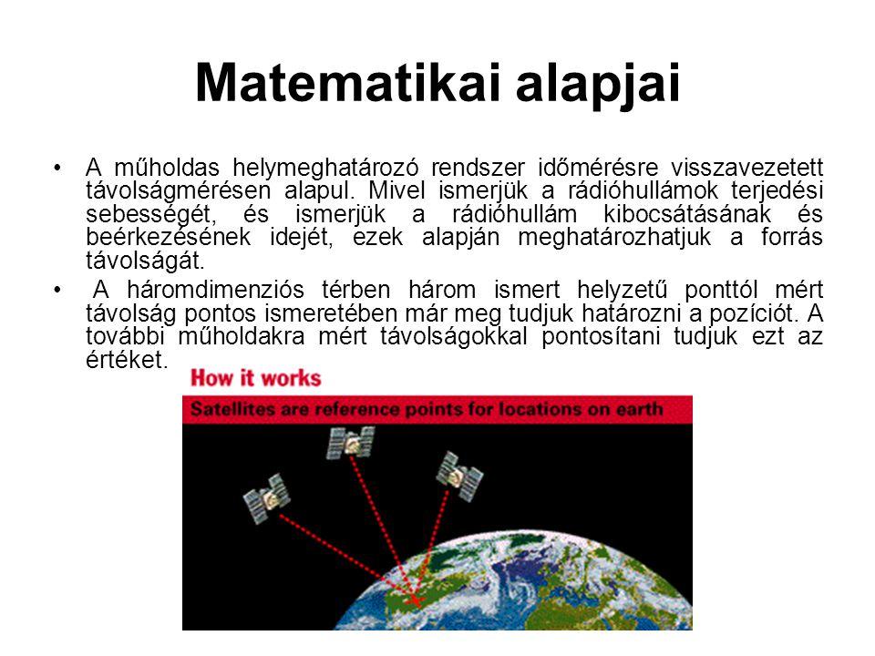 Matematikai alapjai A műholdas helymeghatározó rendszer időmérésre visszavezetett távolságmérésen alapul. Mivel ismerjük a rádióhullámok terjedési seb