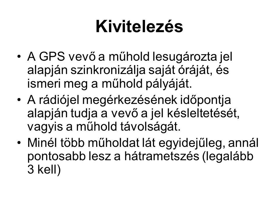 Kivitelezés A GPS vevő a műhold lesugározta jel alapján szinkronizálja saját óráját, és ismeri meg a műhold pályáját. A rádiójel megérkezésének időpon