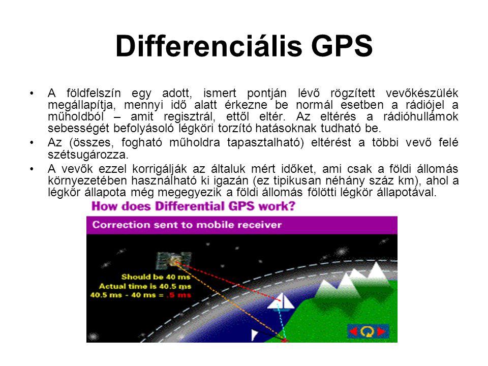 Differenciális GPS A földfelszín egy adott, ismert pontján lévő rögzített vevőkészülék megállapítja, mennyi idő alatt érkezne be normál esetben a rádi
