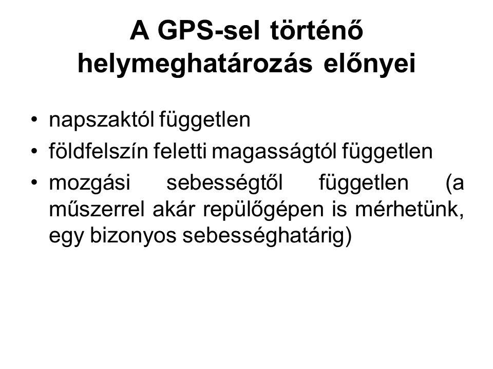 A GPS-sel történő helymeghatározás előnyei napszaktól független földfelszín feletti magasságtól független mozgási sebességtől független (a műszerrel a