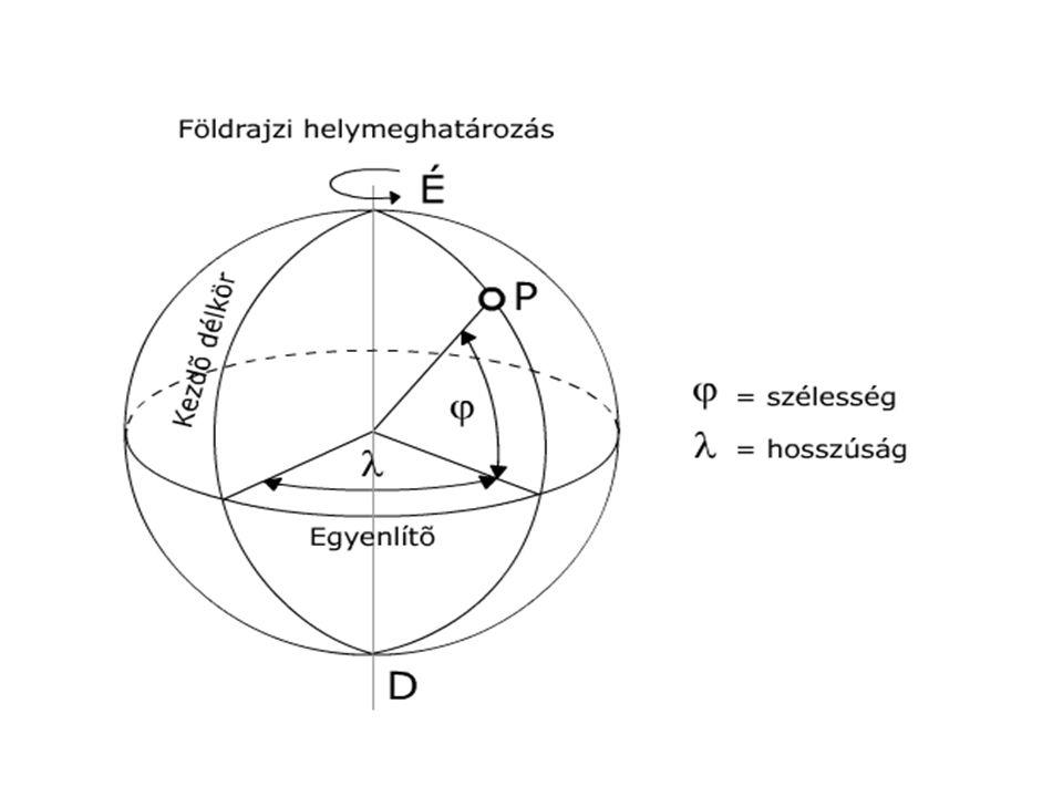 Matematikai alapjai A műholdas helymeghatározó rendszer időmérésre visszavezetett távolságmérésen alapul.