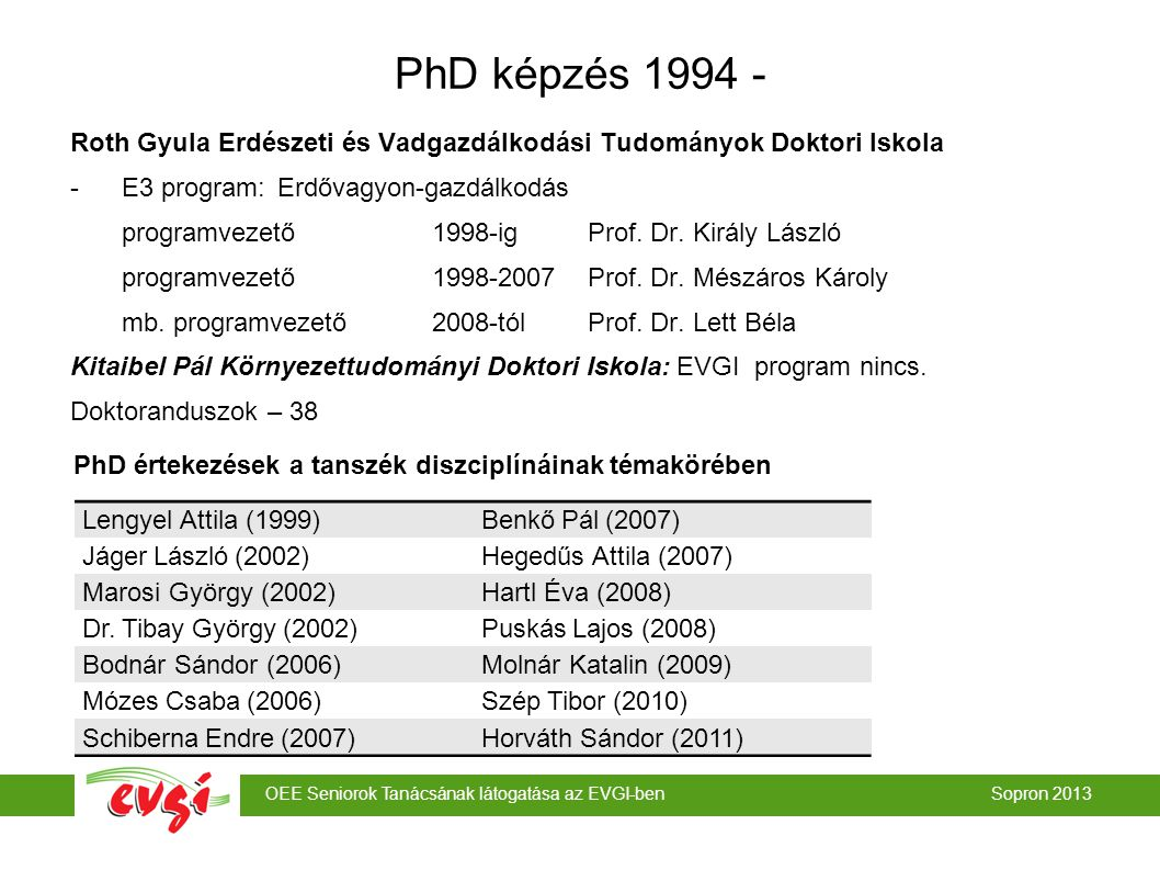 OEE Seniorok Tanácsának látogatása az EVGI-ben Sopron 2013 PhD képzés 1994 - Roth Gyula Erdészeti és Vadgazdálkodási Tudományok Doktori Iskola -E3 program:Erdővagyon-gazdálkodás programvezető1998-igProf.