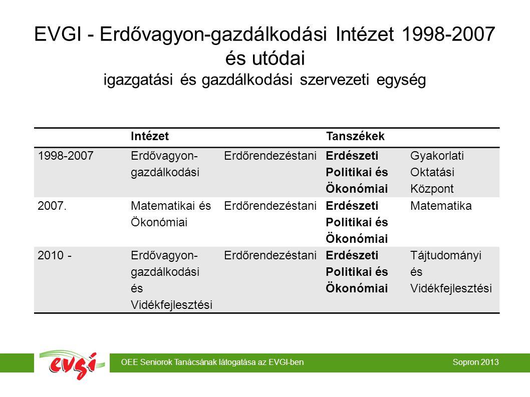 OEE Seniorok Tanácsának látogatása az EVGI-ben Sopron 2013 EVGI - Erdővagyon-gazdálkodási Intézet 1998-2007 és utódai igazgatási és gazdálkodási szervezeti egység Intézet Tanszékek 1998-2007 Erdővagyon- gazdálkodási Erdőrendezéstani Erdészeti Politikai és Ökonómiai Gyakorlati Oktatási Központ 2007.