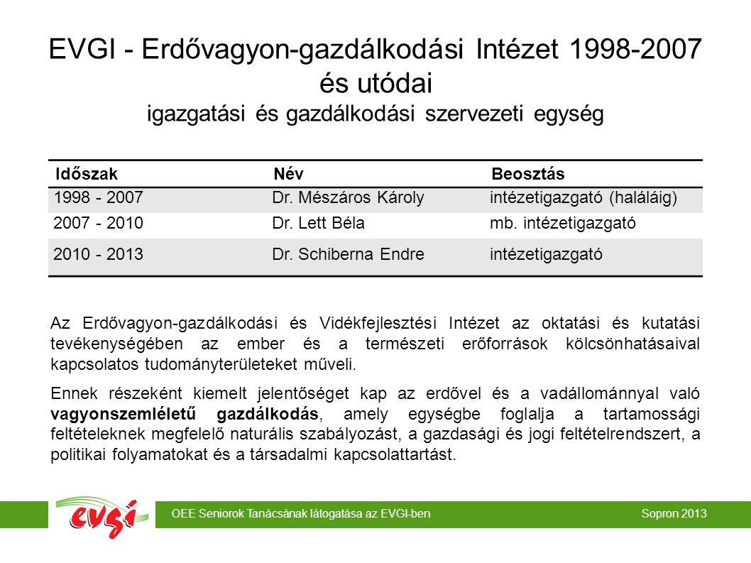 OEE Seniorok Tanácsának látogatása az EVGI-ben Sopron 2013 IdőszakNévBeosztás 1998 - 2007Dr.