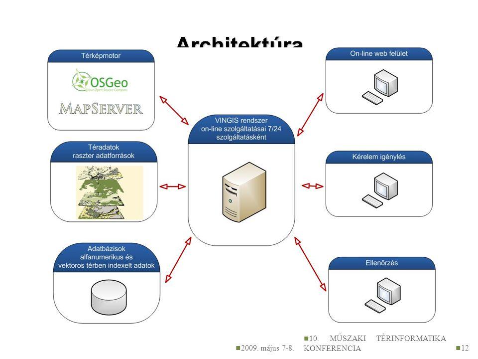 Architektúra 2009. május 7-8. 10. MŰSZAKI TÉRINFORMATIKA KONFERENCIA 12