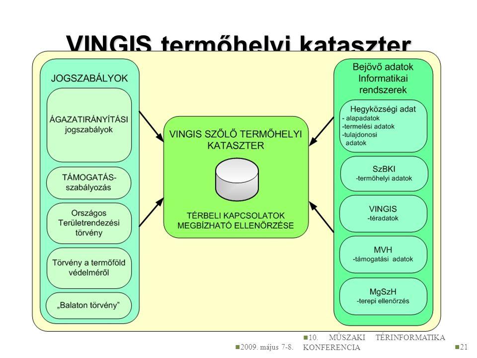 VINGIS termőhelyi kataszter 2009. május 7-8. 10. MŰSZAKI TÉRINFORMATIKA KONFERENCIA 21