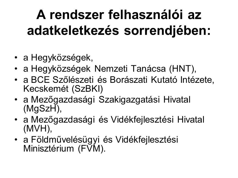 A rendszer felhasználói az adatkeletkezés sorrendjében: a Hegyközségek, a Hegyközségek Nemzeti Tanácsa (HNT), a BCE Szőlészeti és Borászati Kutató Int