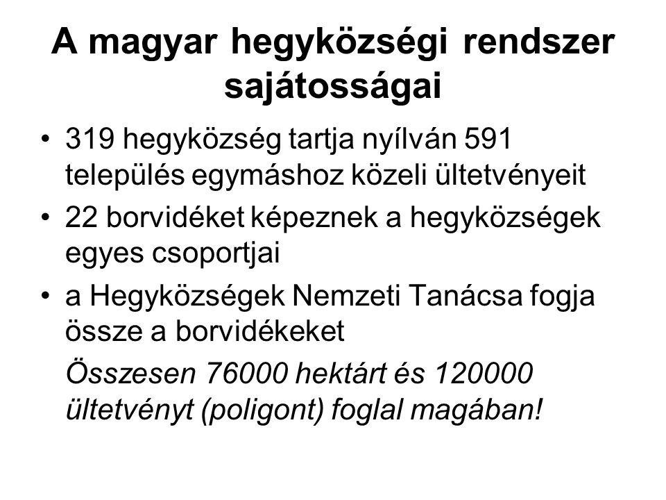A magyar hegyközségi rendszer sajátosságai 319 hegyközség tartja nyílván 591 település egymáshoz közeli ültetvényeit 22 borvidéket képeznek a hegyközs