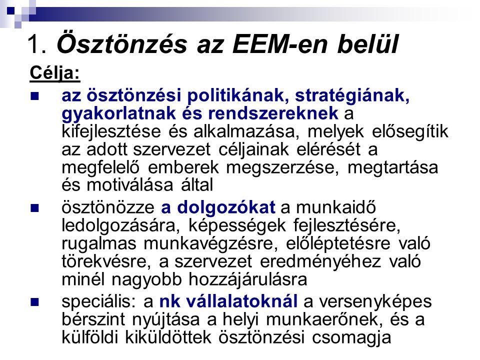 1. Ösztönzés az EEM-en belül Célja: az ösztönzési politikának, stratégiának, gyakorlatnak és rendszereknek a kifejlesztése és alkalmazása, melyek elős
