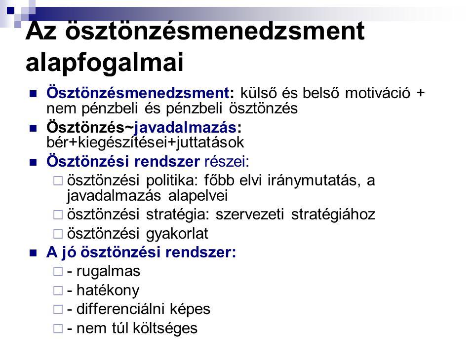 Az ösztönzésmenedzsment alapfogalmai Ösztönzésmenedzsment: külső és belső motiváció + nem pénzbeli és pénzbeli ösztönzés Ösztönzés~javadalmazás: bér+kiegészítései+juttatások Ösztönzési rendszer részei:  ösztönzési politika: főbb elvi iránymutatás, a javadalmazás alapelvei  ösztönzési stratégia: szervezeti stratégiához  ösztönzési gyakorlat A jó ösztönzési rendszer:  - rugalmas  - hatékony  - differenciálni képes  - nem túl költséges
