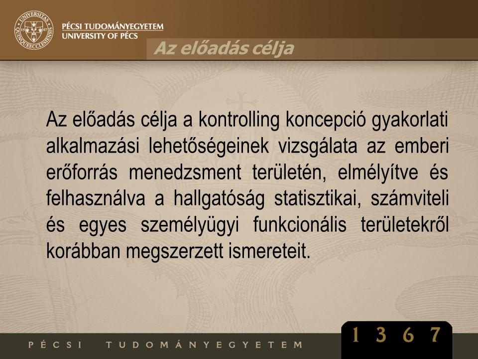 Kötelező és ajánlott irodalom - Bacsur-Boda: Személyügyi kontrolling.